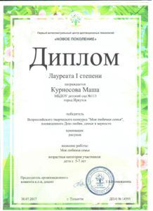 kurnosova