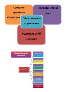 struktura-sajt