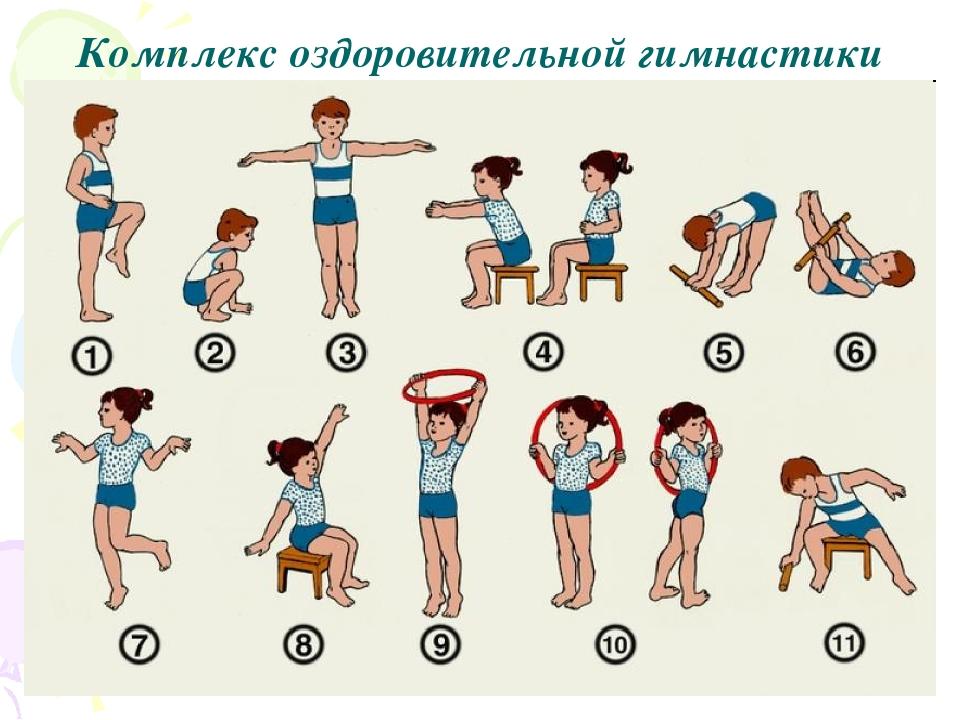 Физические упражнения для детей с картинками